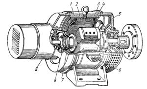 Конструкция и принцип работы генераторов